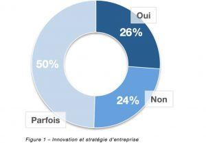 Innovation_Stratgie_Entreprise_MBD_Consulting.jpg