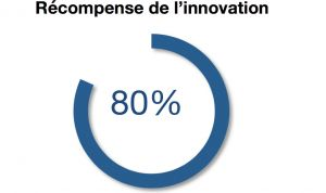Rcompense_de_linnovation_M__BD_Consulting.jpg
