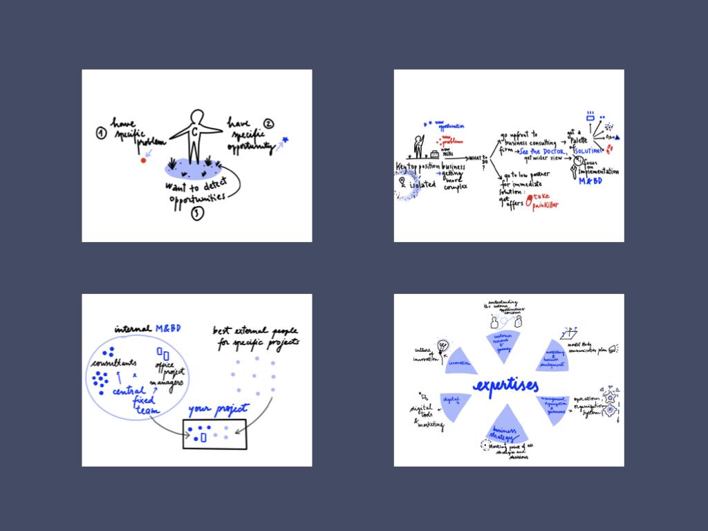 Illustrations et schémas résumant les informations M&BD
