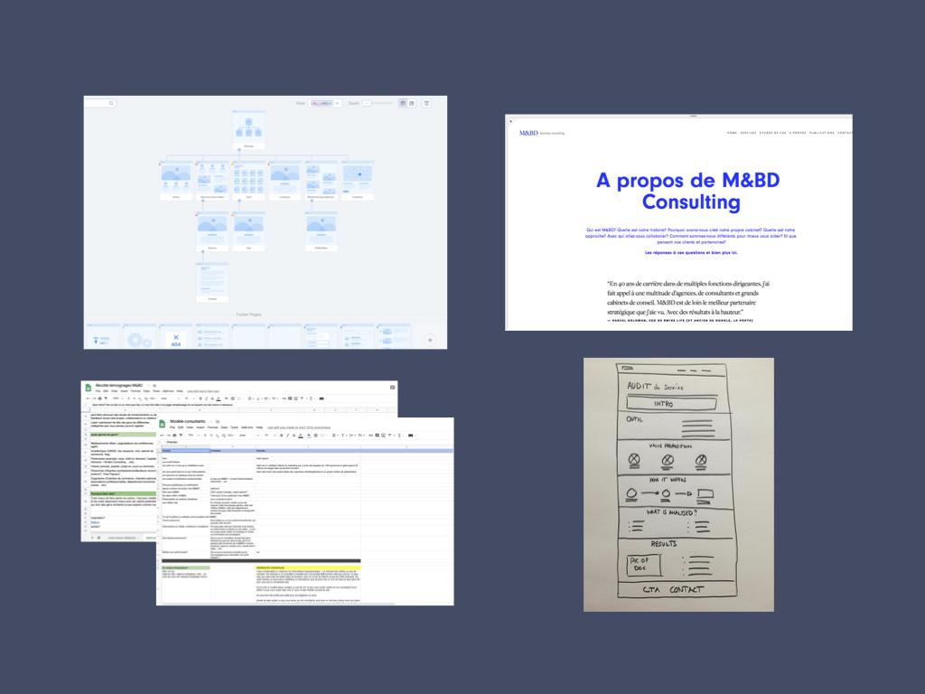 Sitemap & prototypes