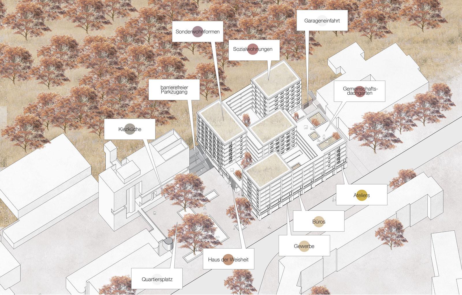 2. Platz im städtebaulichen Entwurfsverfahren für das Grundstück Rathenower Straße, Berlin-Moabit
