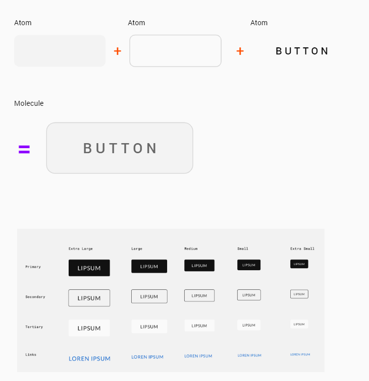design system sample