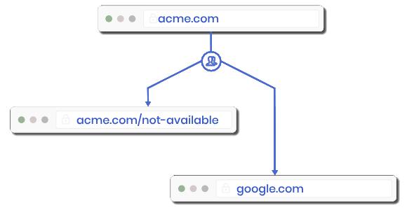 Webflow Geo IP Blocking