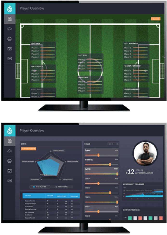 Image of two desktop monitors with the Ripple app showing the player field layout and the player overview dashboard.