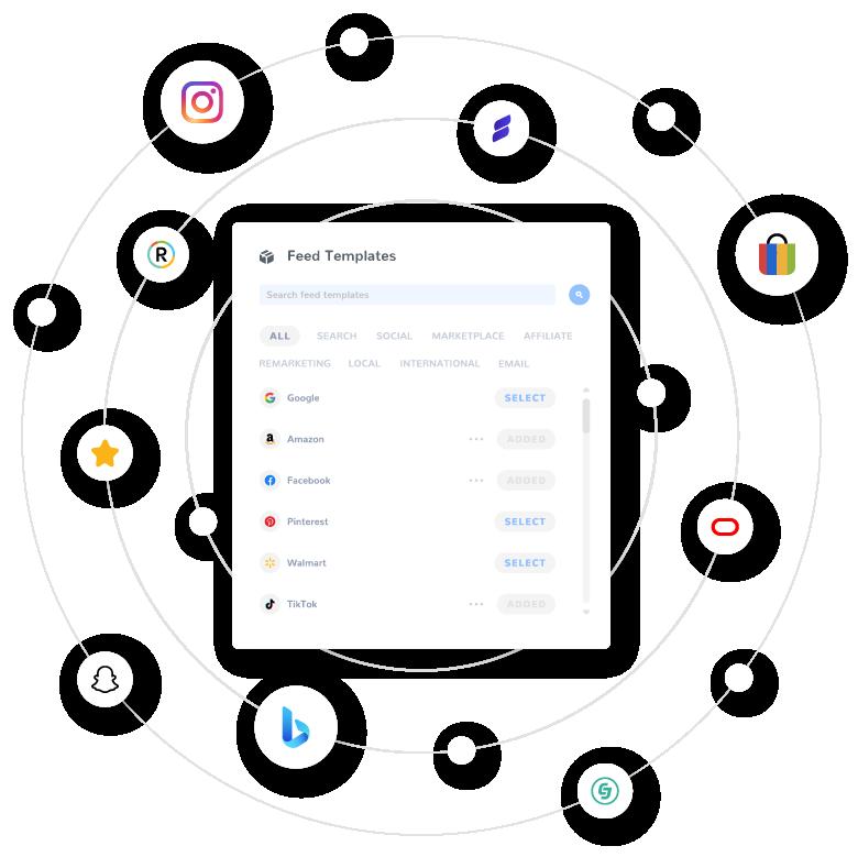 ecommerce channel integration