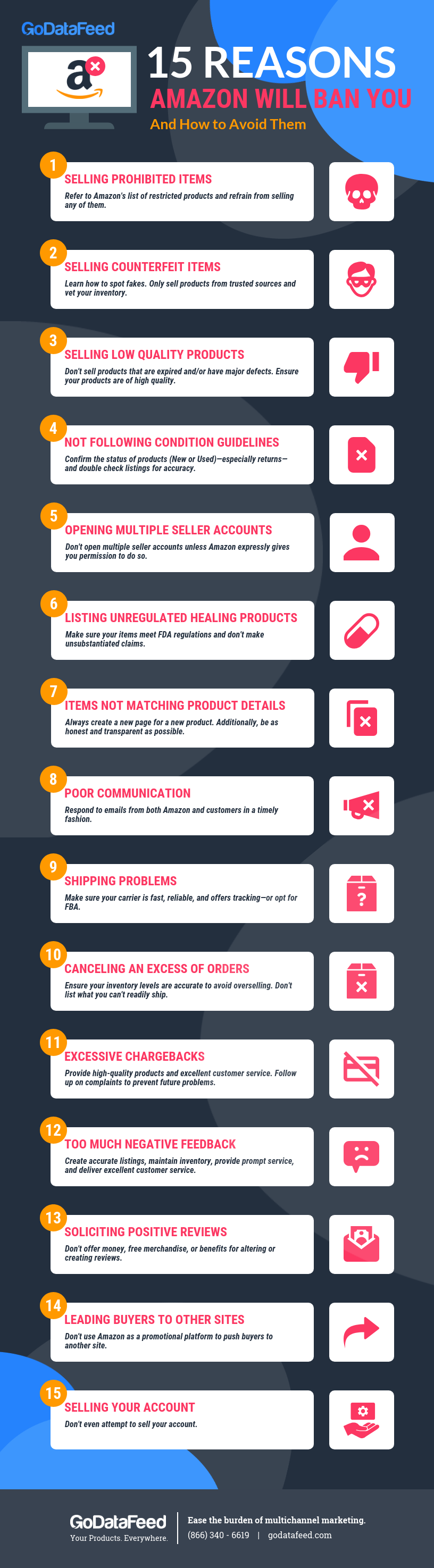 reasons amazon will ban you and how to avoid them ecommerce infographic