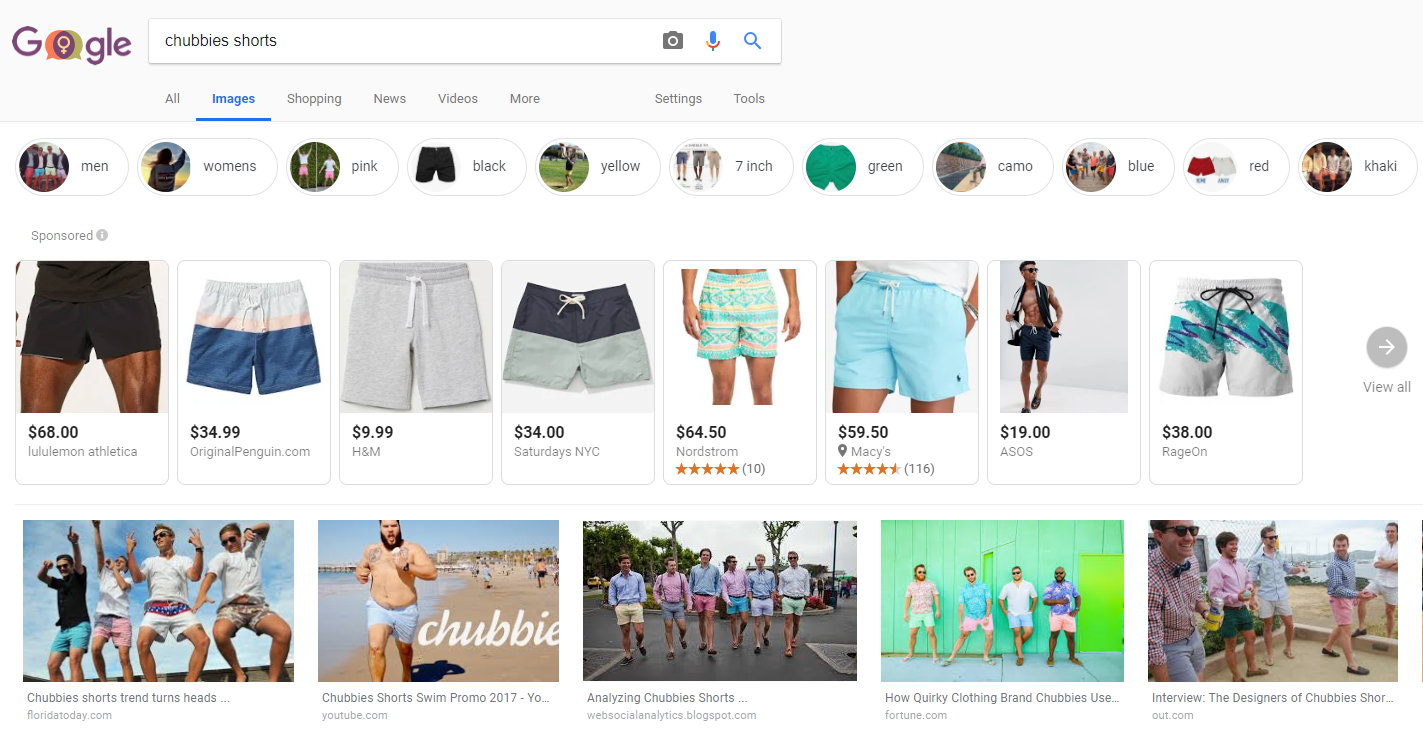 google images for google shopping ads