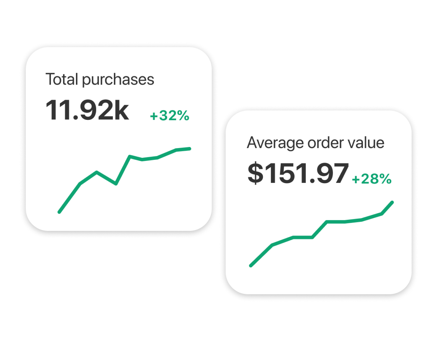 Pinterest verified merchant benefits conversion insights