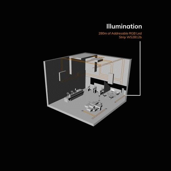 Illumination 3D