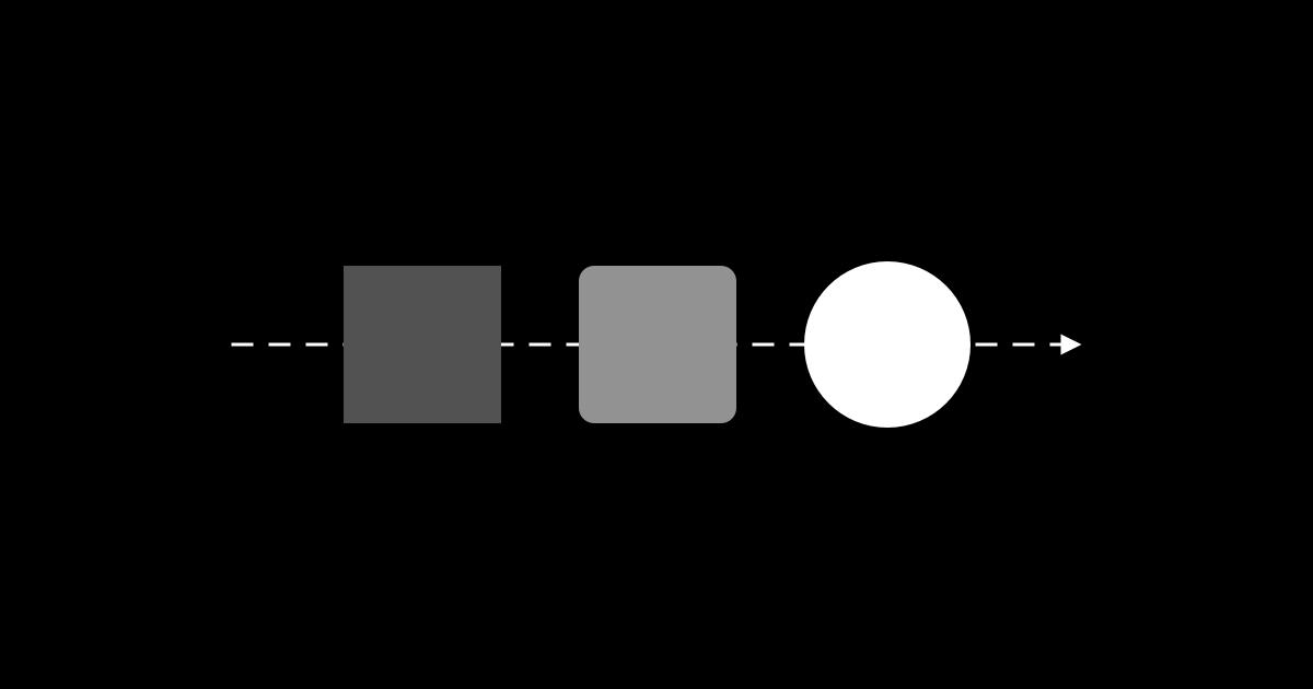 Jak zakulacení rohů prvků ovlivňuje výsledný design