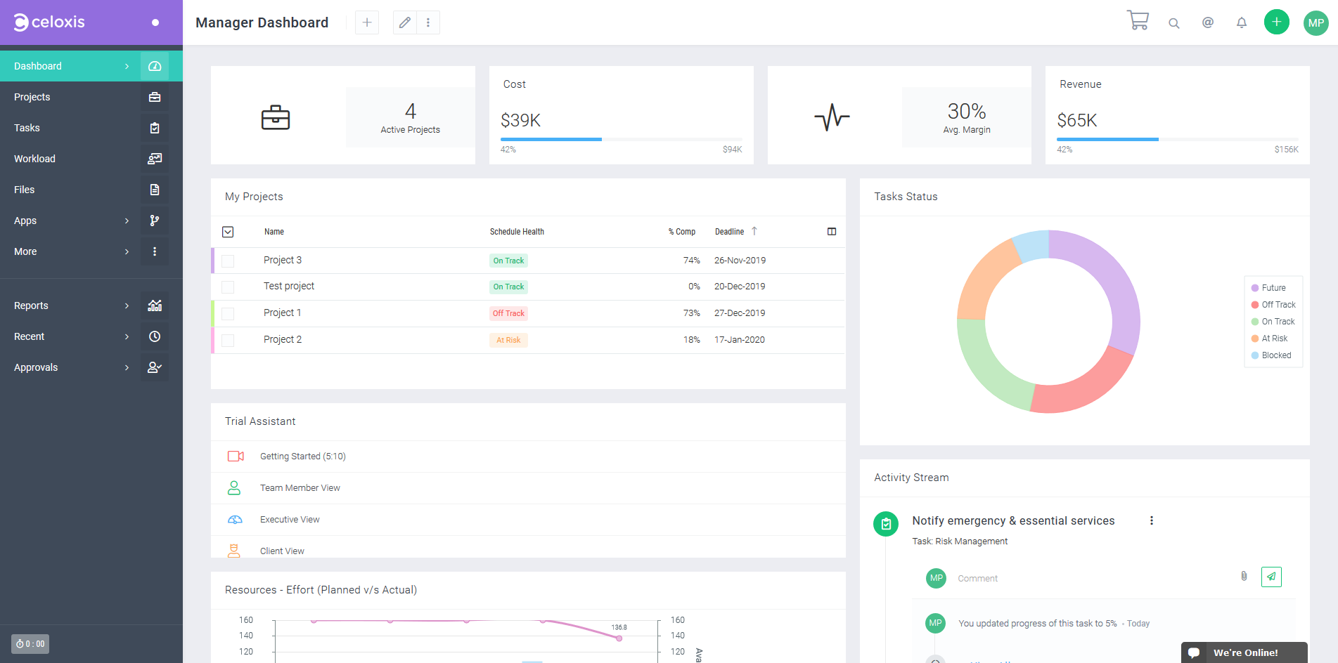 Celoxis dashboard screenshot