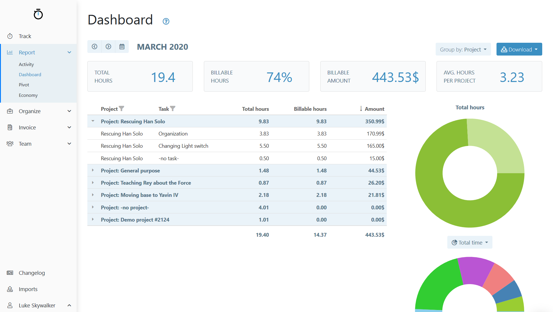 dashboard report screen