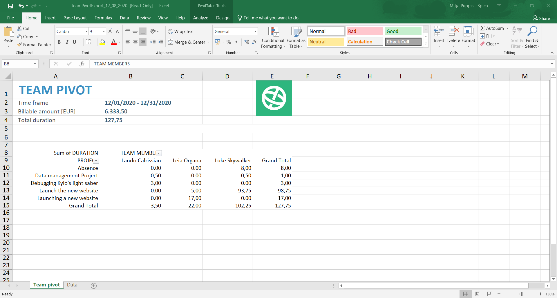Payroll excel pivot table export