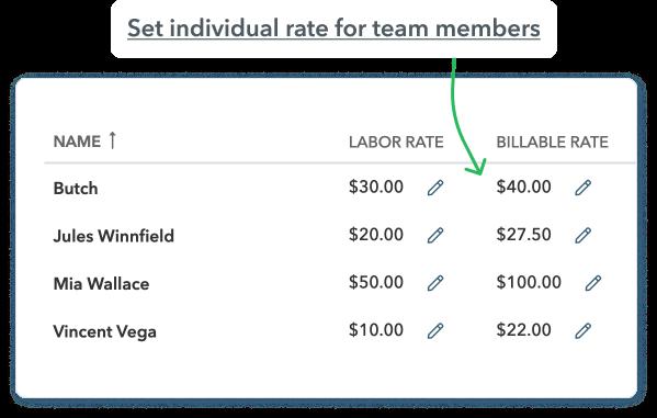 Employee billable rate