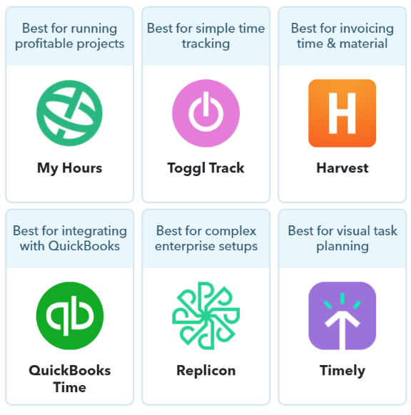 Best time tracking apps mobile view