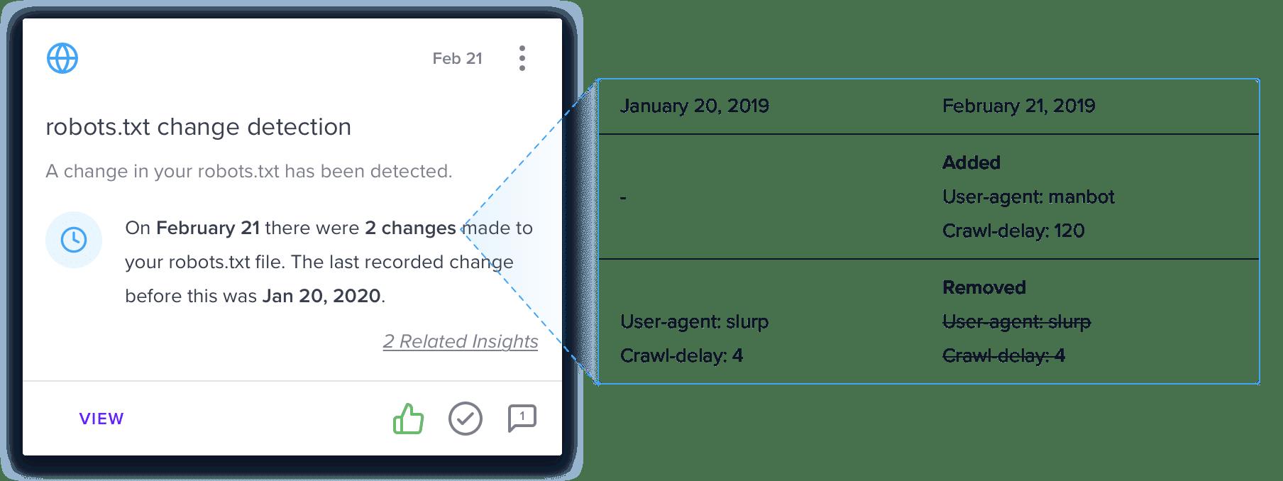 robots-txt-change-detection