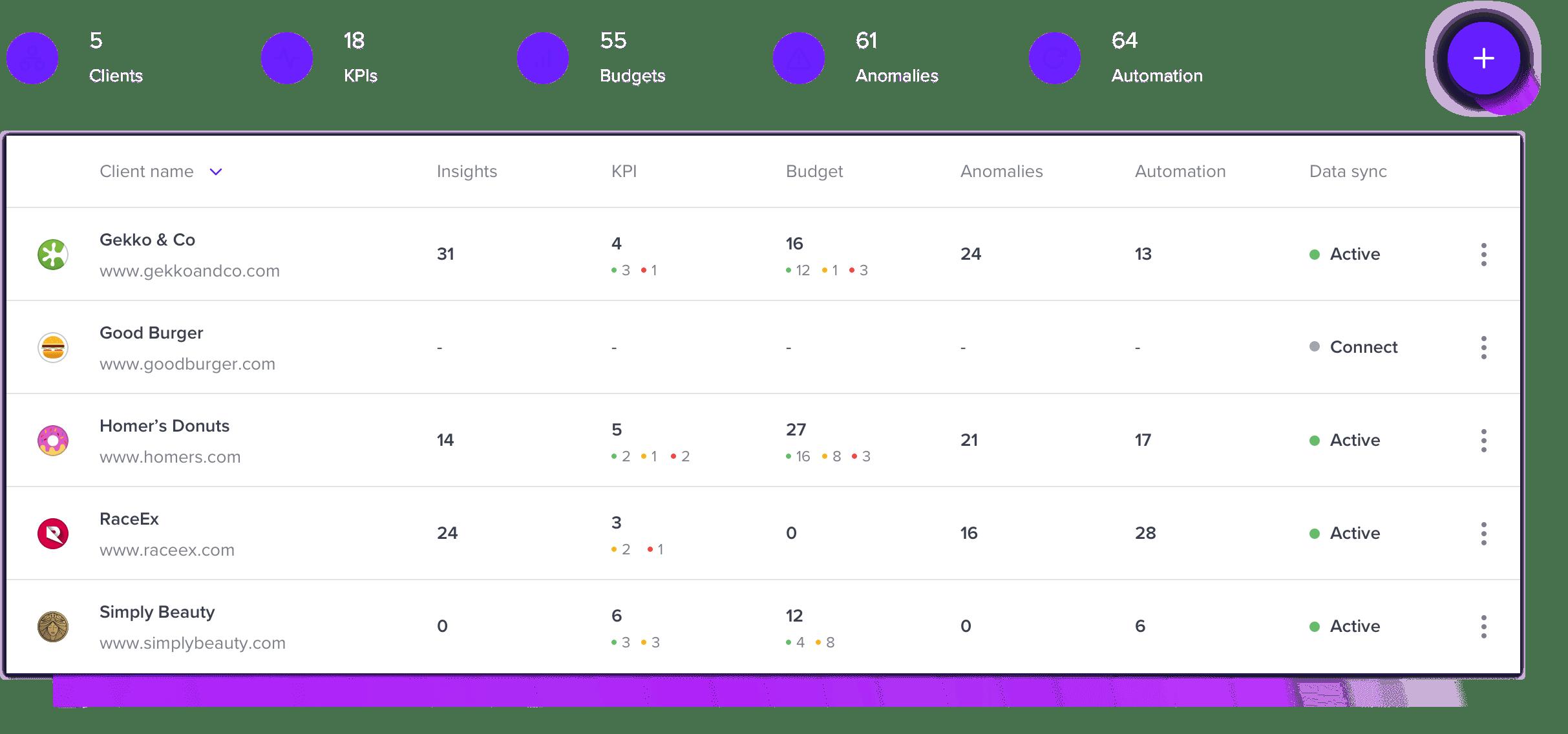 client-overview