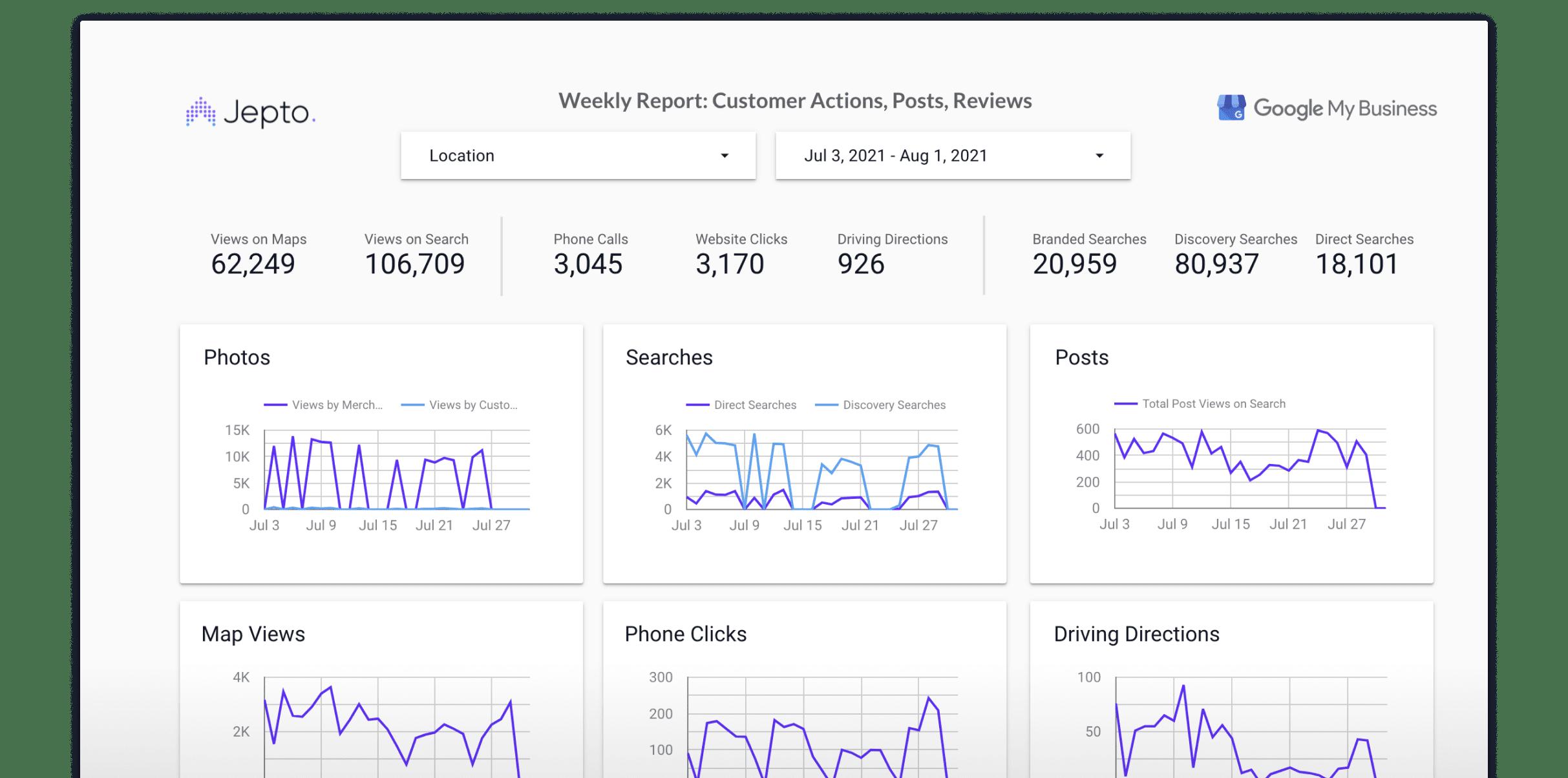 GMB Pro Data Studio