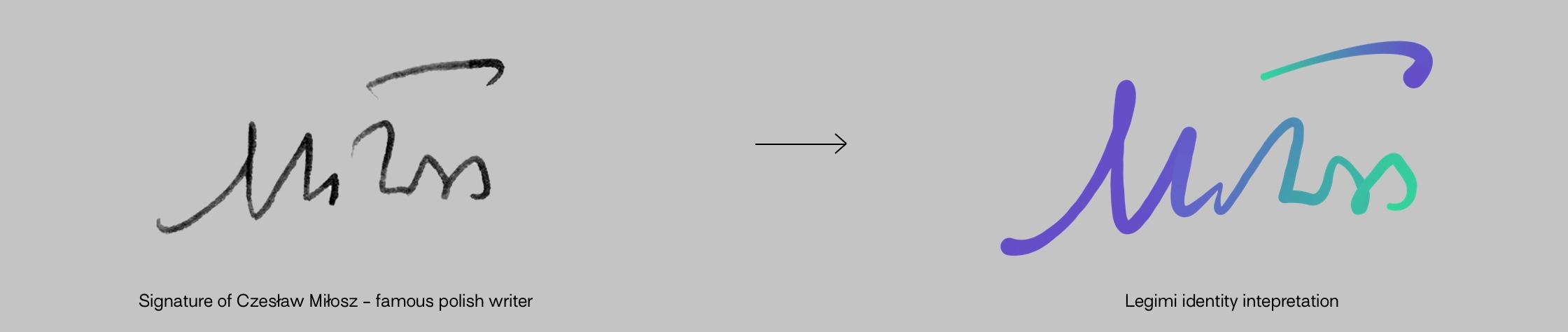 Signature - inspiration - Legimi by Uniforma