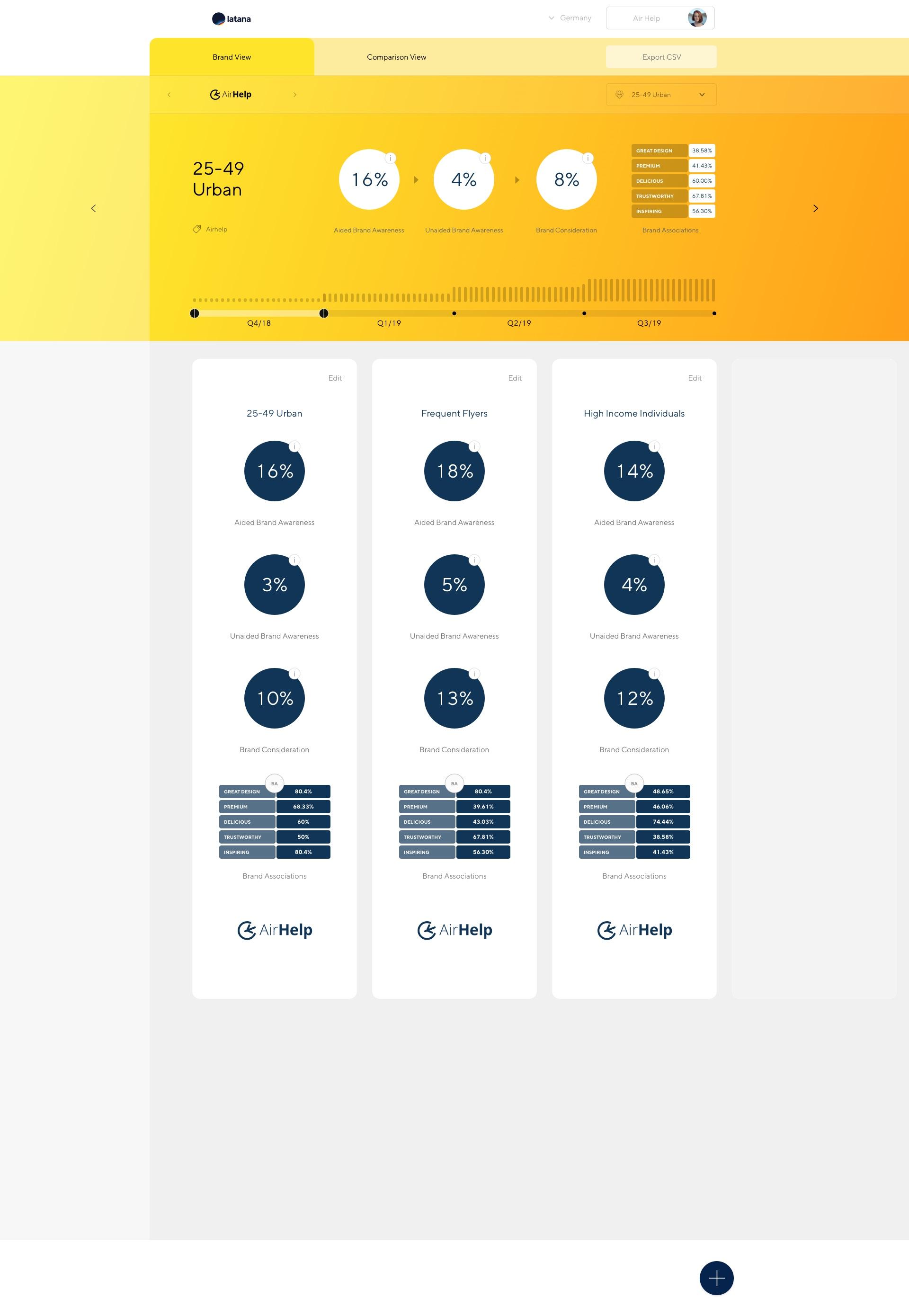 Screenshot of Latana Product