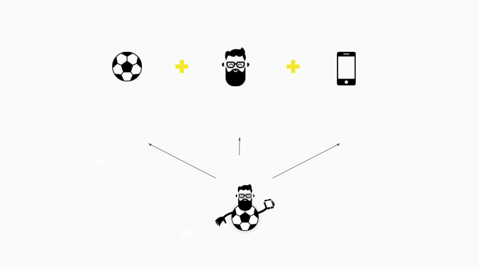 Separate characteristics of tech-savvy, soccer playing millennials niche audience