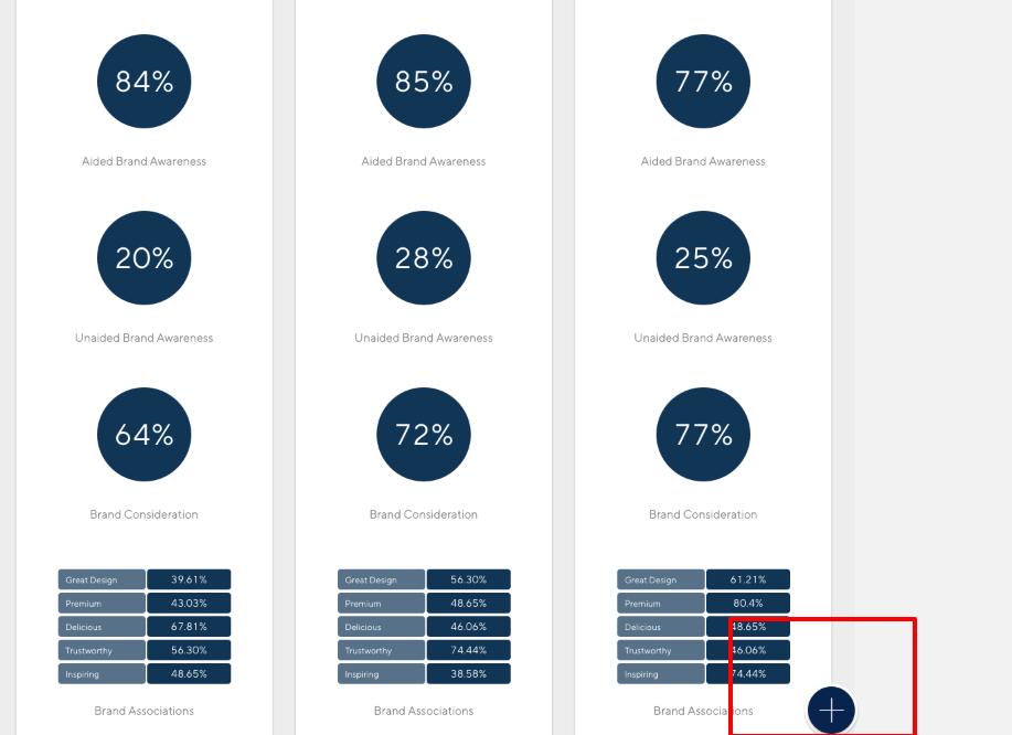Latana Brand Analytuics Build Audience