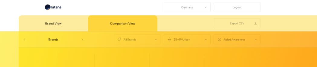 Latana Brand Analytics Platform Comparison View