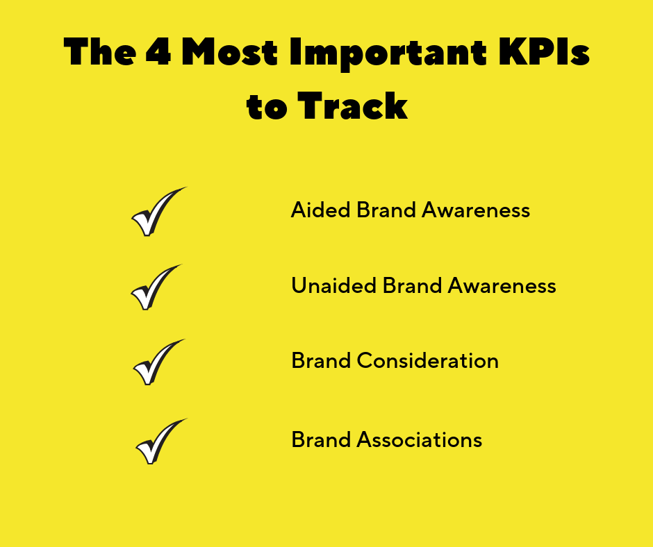 Most important brand tracking KPIs to track