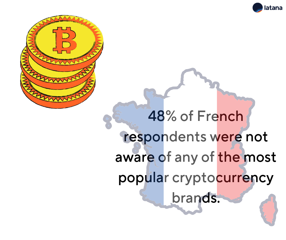 Latana brand cryptocurrency France