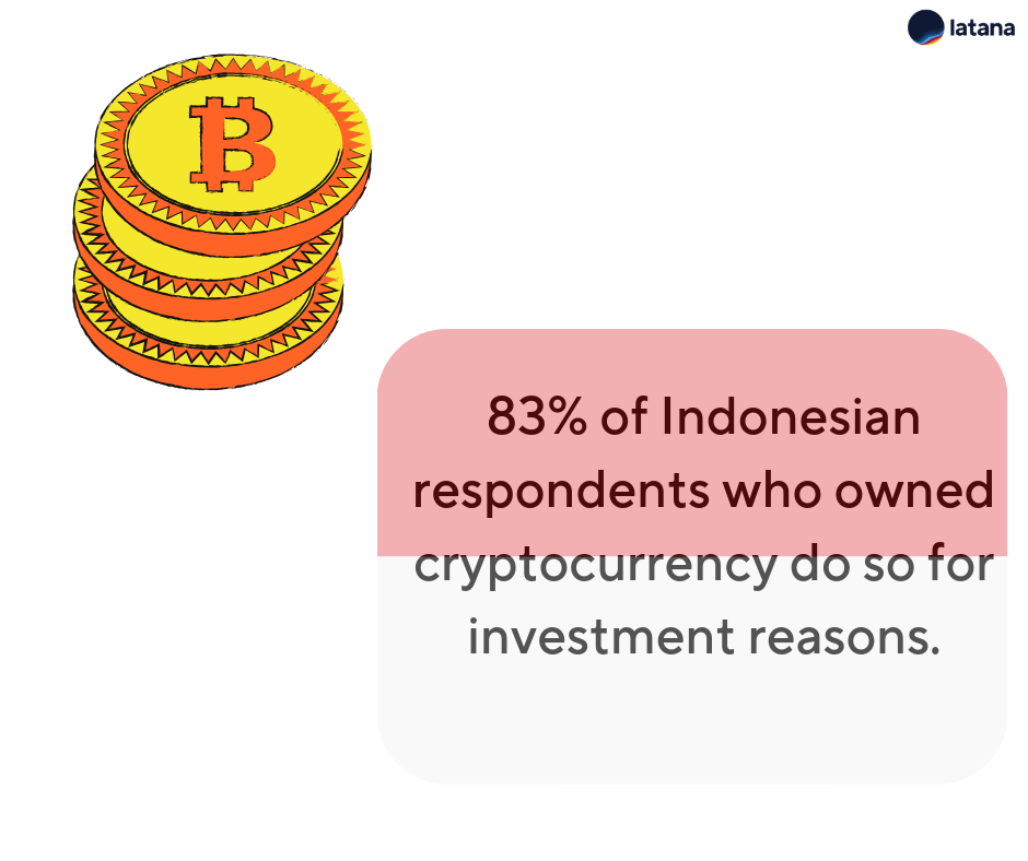 Latana brand Cryptocurrency Indonesia