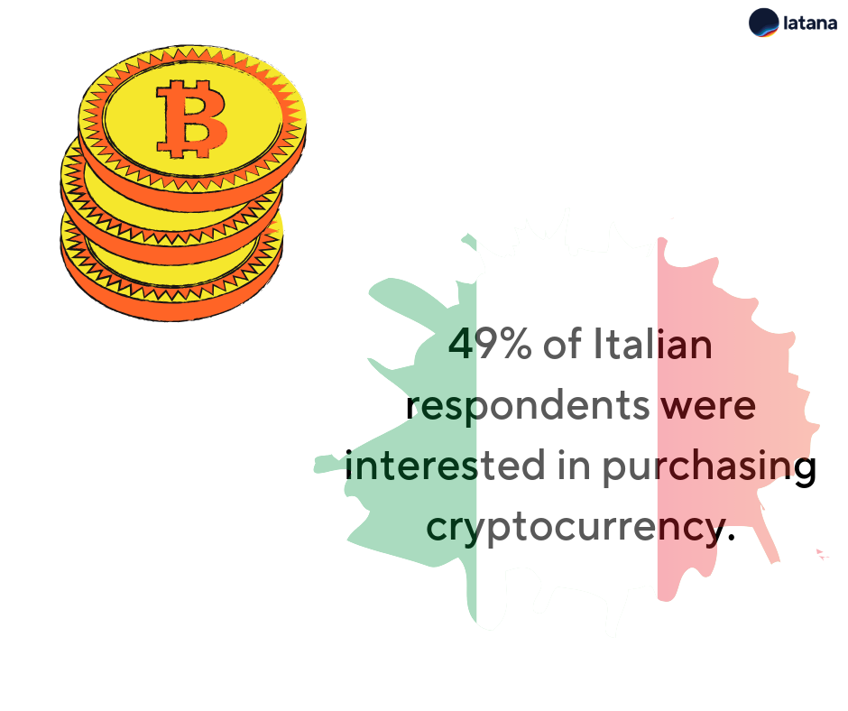 Latana brand cryptocurrency Italy