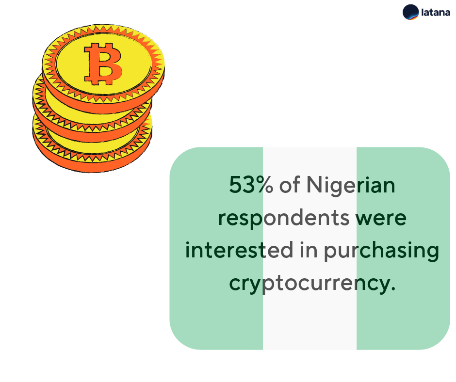 cryptocurrency Latana brand Nigeria