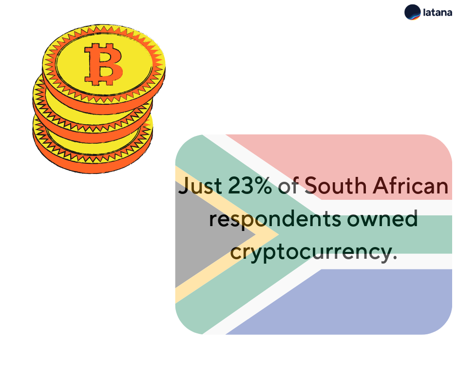 Latana brand cryptocurrency South Africa