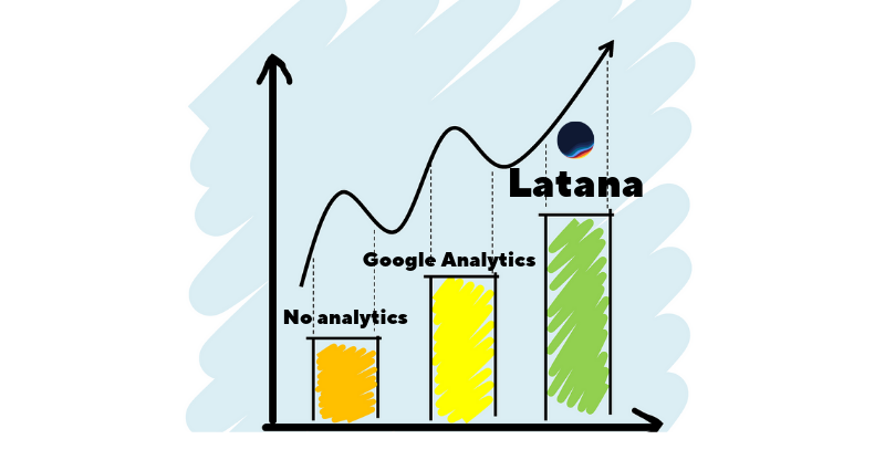 How To Use Brand Analytics Data To Improve Your Marketing