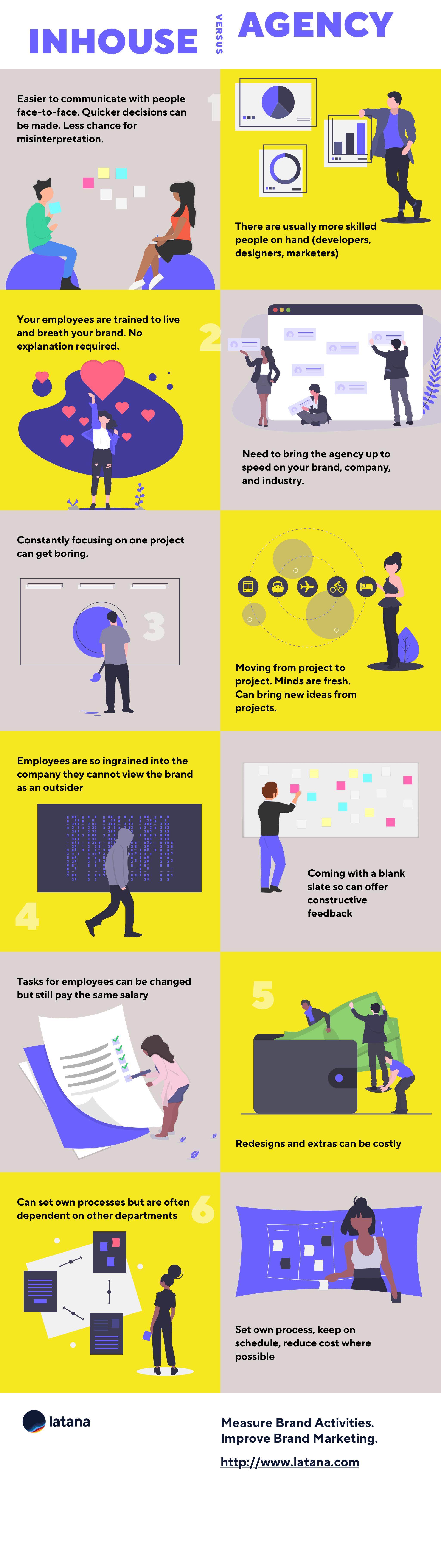 In-house v agency branding infographic