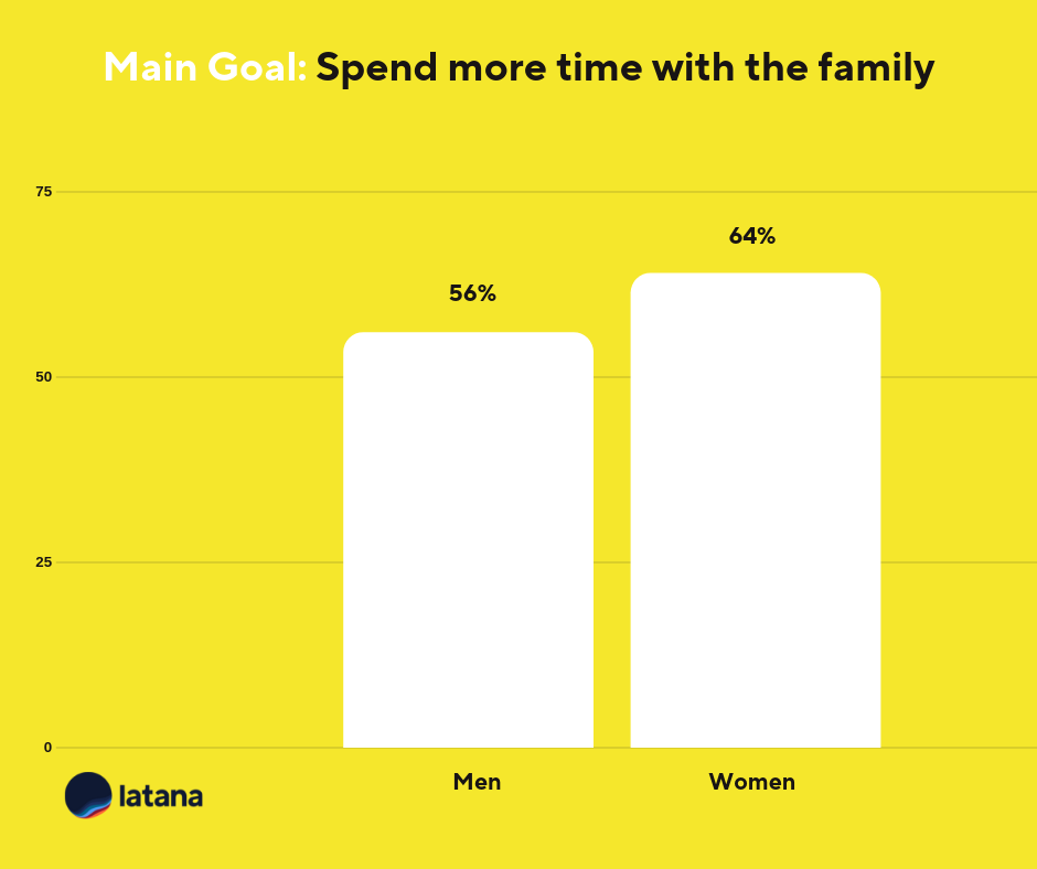 Brand tracking main goals GermanyGermans, the Tech Rental Industry, and the Target Audience
