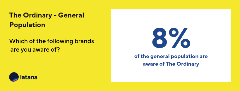 The Ordinary Brand Awareness General Population Brand Tracking Results