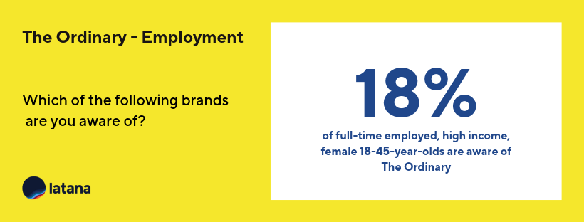 The Ordinary Brand Awareness Employment Brand Tracking Results