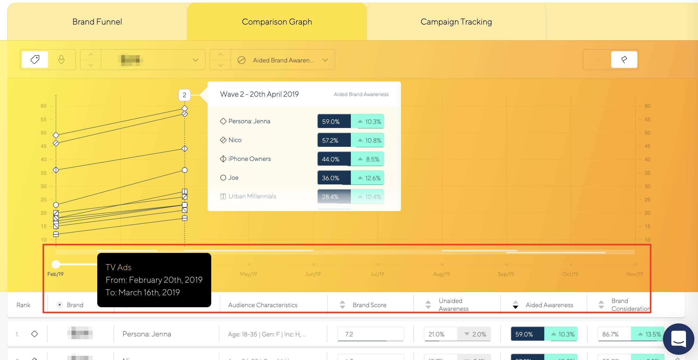 Latana brand tracking software comparison