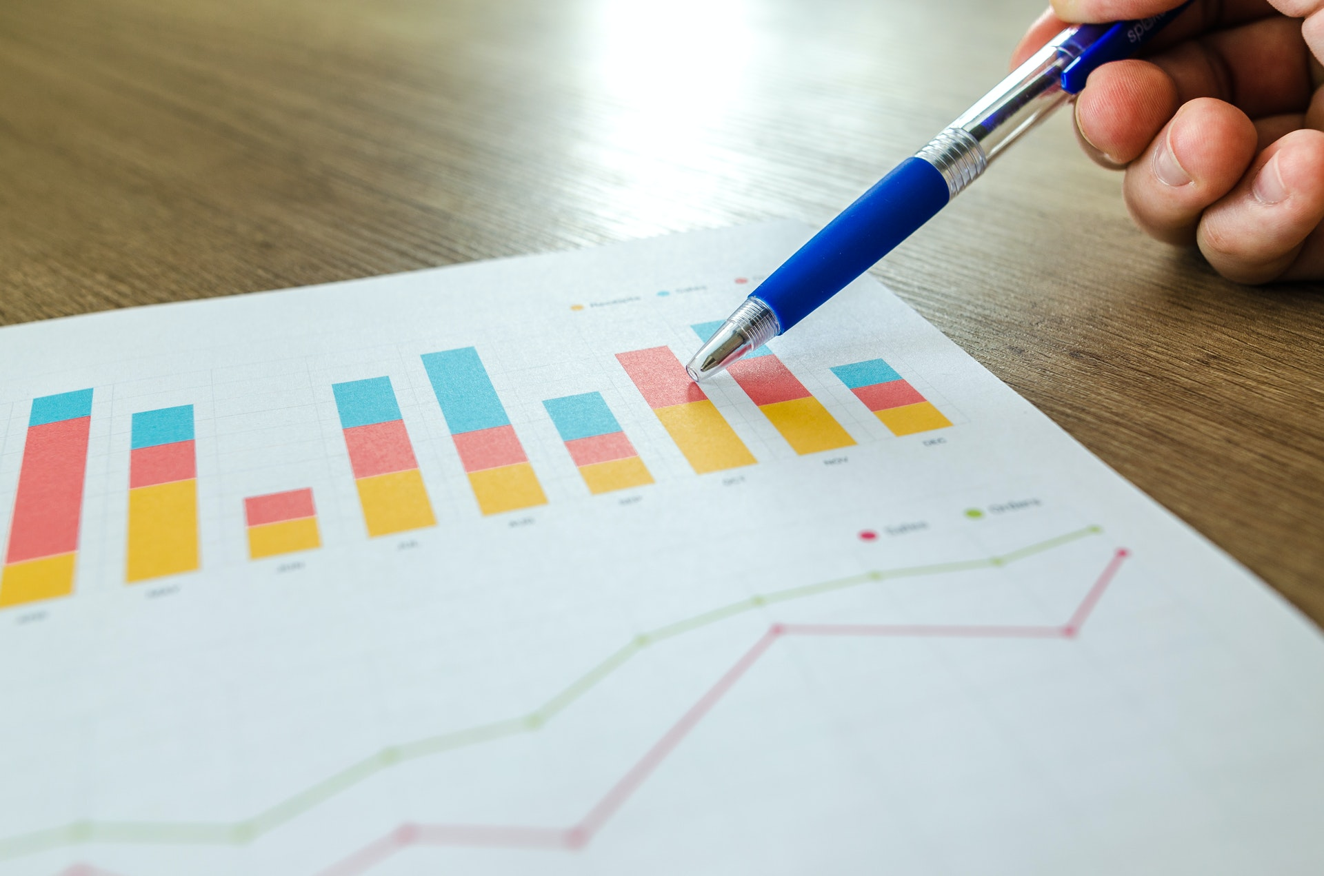 13 Brand Health Metrics You Need to Know and Track