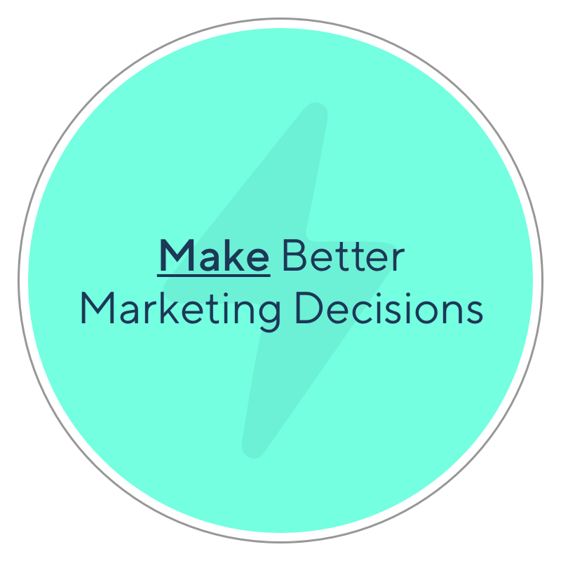 Brand tracking for better marketing decisions