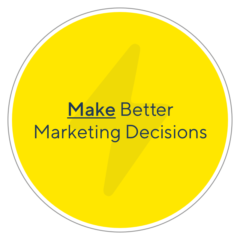 Brand tracking software for better marketing decisions
