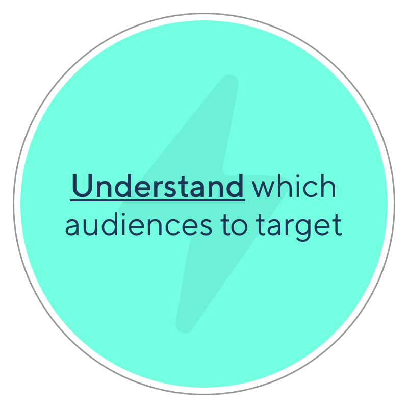 Prove Offline Marketing Impact