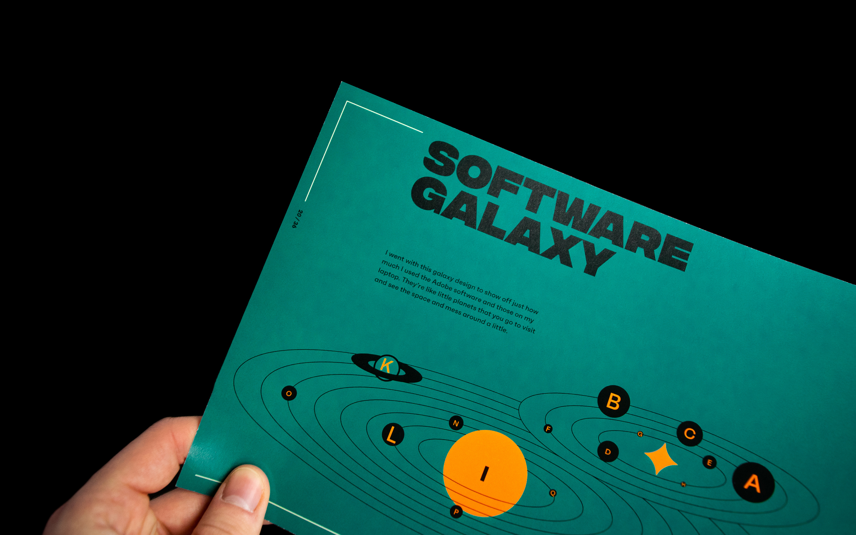 Software Galaxy