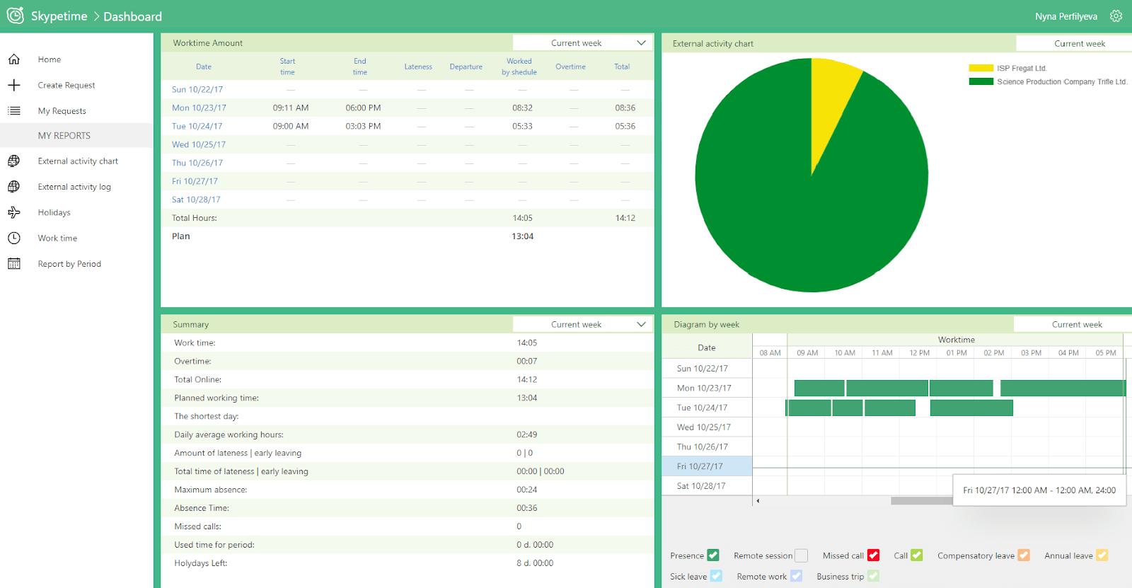 skypetime time tracker for work