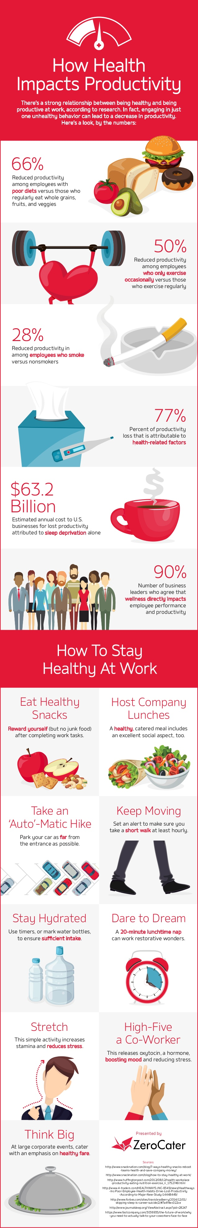 healthy employees infgraphic