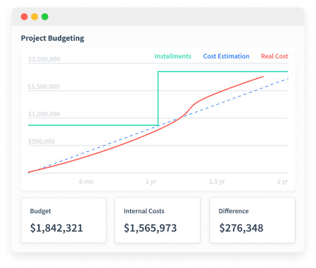 project budgeting tool for architects