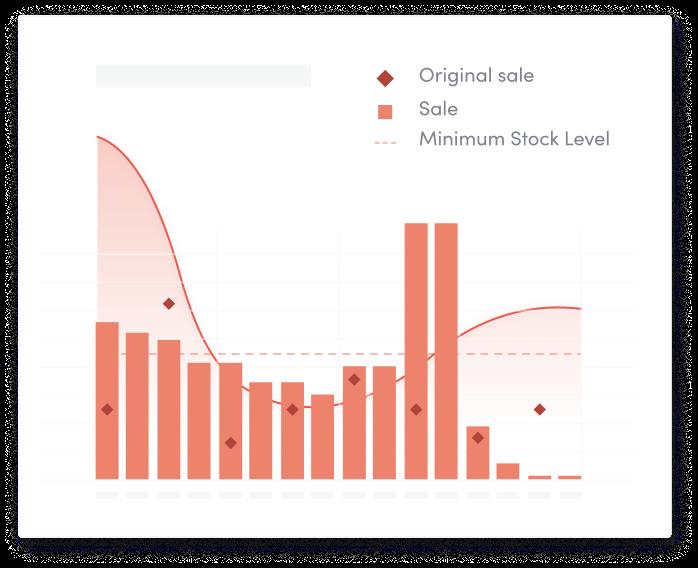 Sales graph image