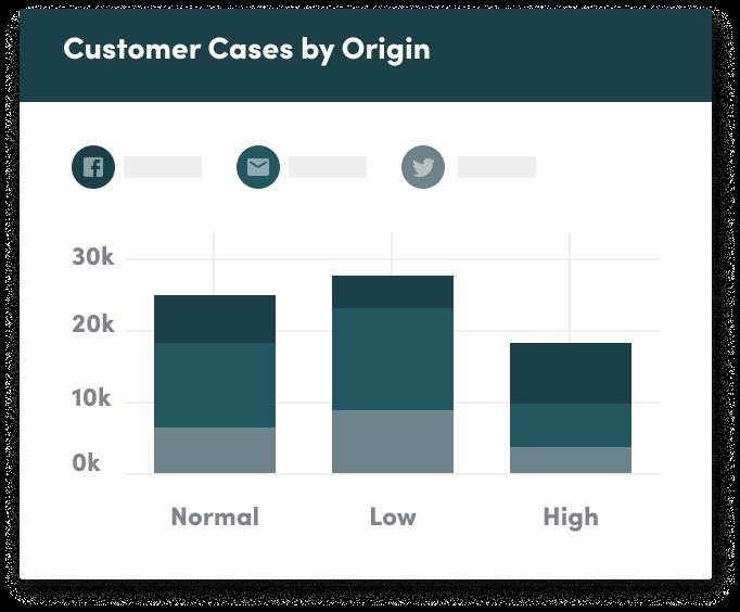 Customer case graph image