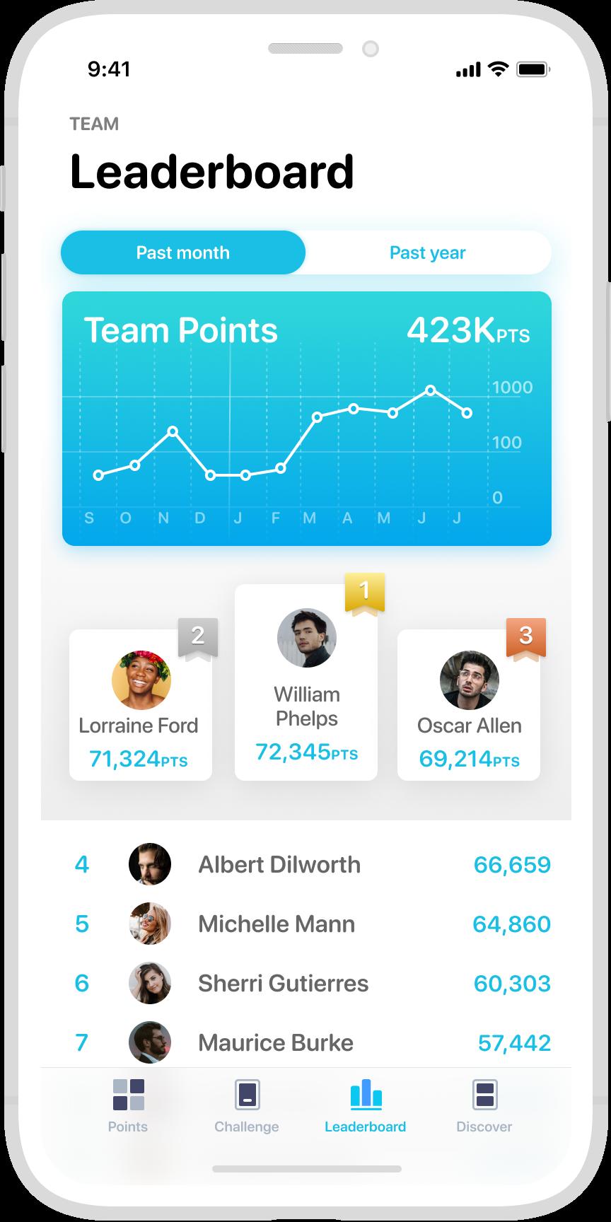 Jolt Team Leaderboard Screenshot